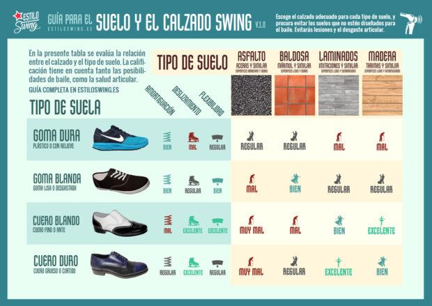 guia del suelo y calzado swing estiloswing
